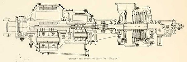 "Turbine and reduction gear for ""Eagles""."