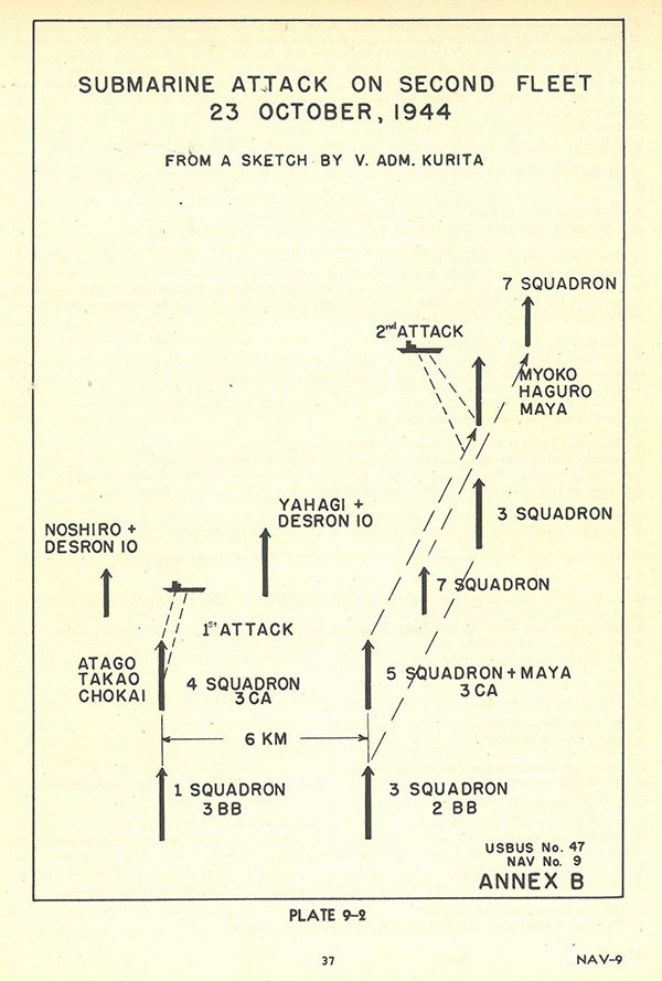 Diagram showing the Submarine Attack on Second Fleet, 23 October 1944.
