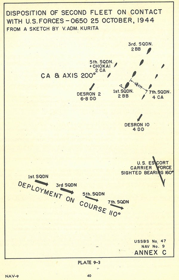 Diagram showing the Disposition of Second Fleet on Contact with US Forces.