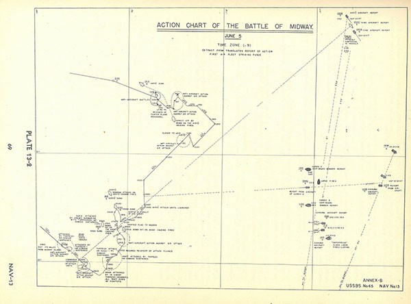 Map of Action Chart of the Battle of Midway.