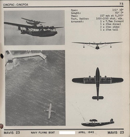 Two images and three silhouettes of MAVIS 23 Navy Flying Boat with dimensions.