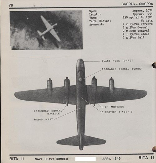Two images of RIAT II Navy Heavy Bomber with dimensions.