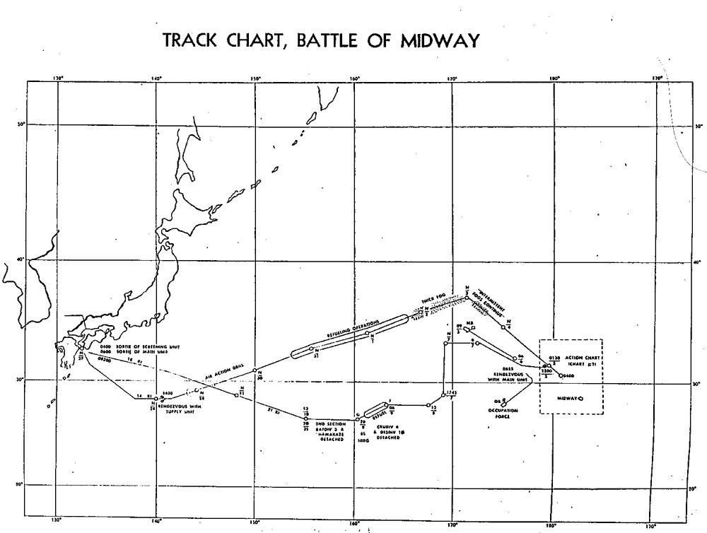Image of Track Chart, Battle of Midway