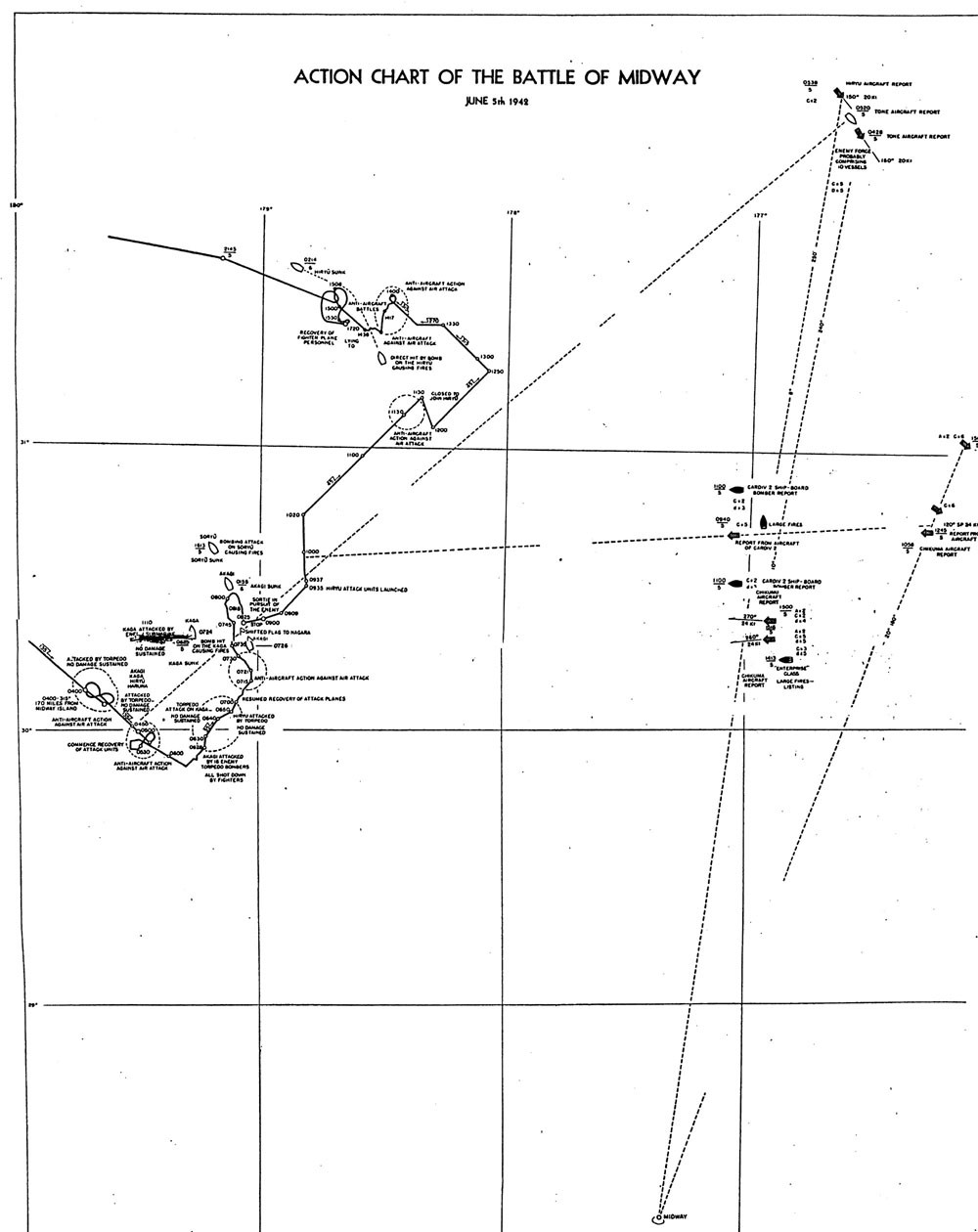 Image of Action Chart of the Battle of Midway, June 5th, 1942