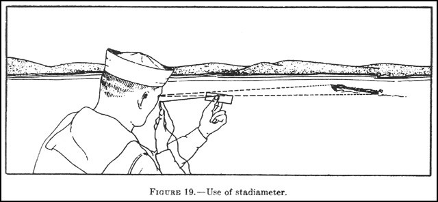 Figure 19. - Use of stadiameter.