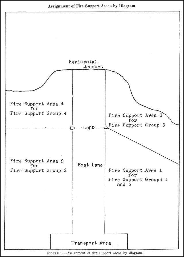 Figure 5. - Assignment of fire support areas by diagram.
