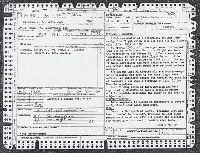 Image of Captain C. W. Stivers, USMC - Official Accident Report