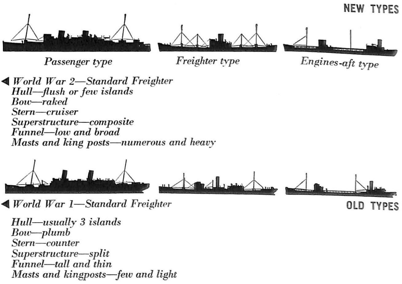 Parts Of A Ship Hull