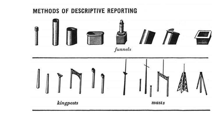 Methods of descriptive reporting