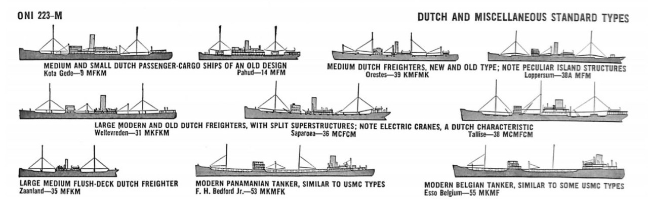 Dutch and miscellaneous standard types