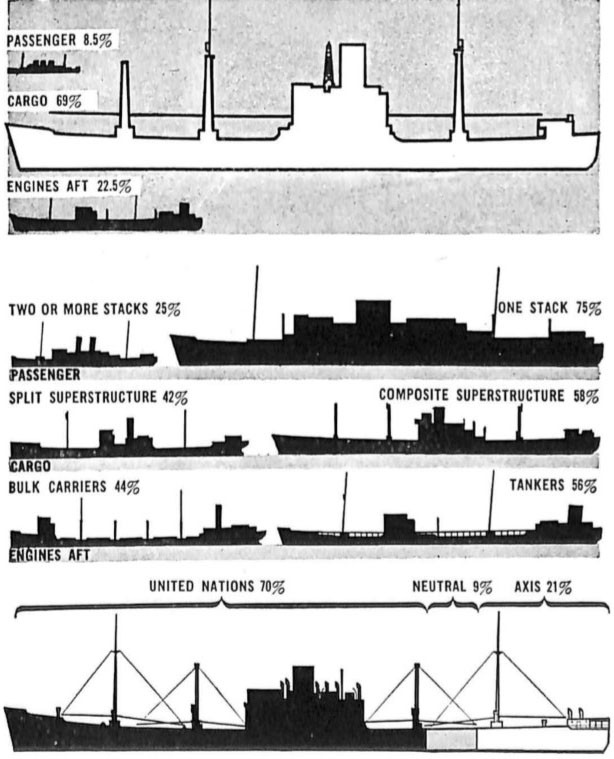 merchant fleets of the world image1 pg20