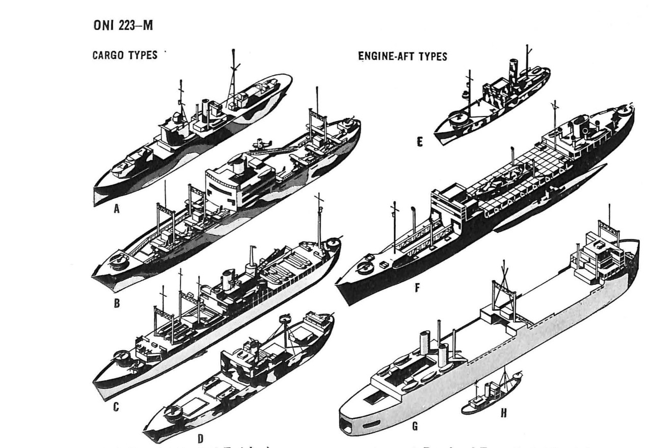 cargo types and engine-aft types image pg13