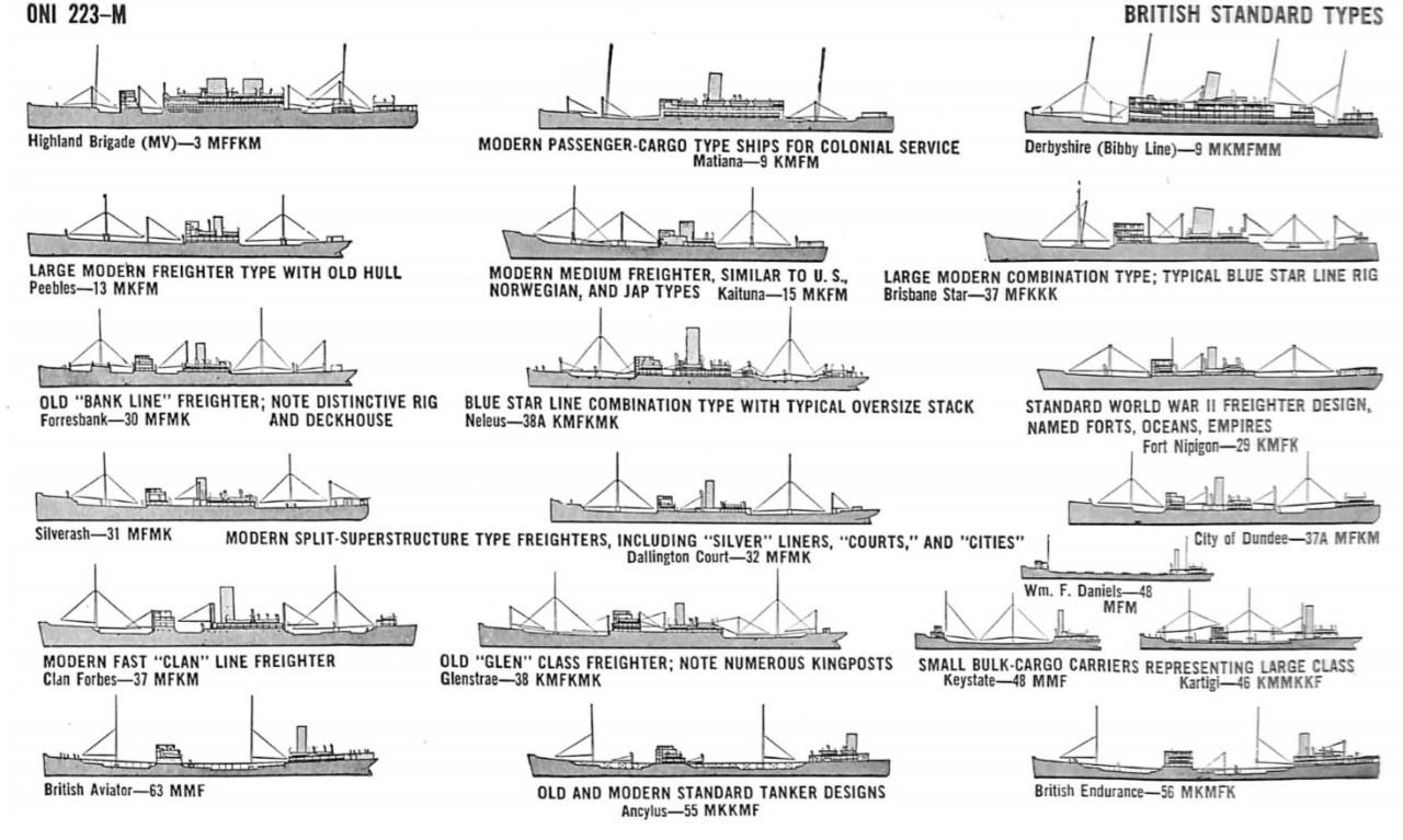 Merchant Ship Shapes Case 1830 Wiring Diagram