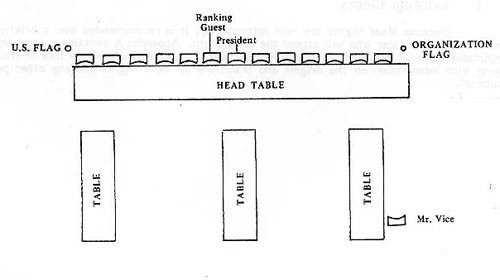 Diagram for dining-room arrangements of flags, mess president, ranking guest, head table, other tables and guests.