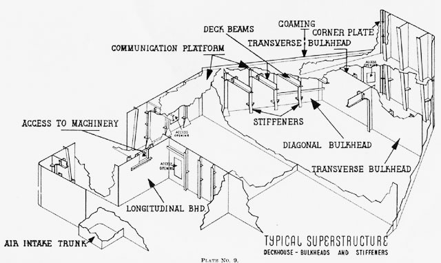 Diagram of typical superstructure