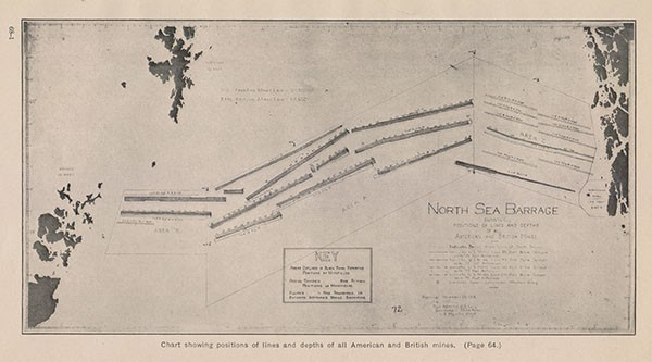Chart showing positions of lines and depths of all American and British mines. (Page 64.)
