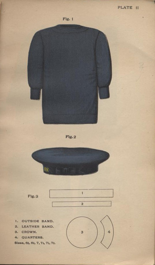 Plate II 1897 Uniform Regulations.