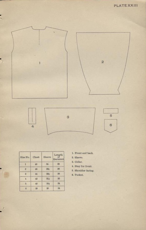 Plate XXIII 1897 Uniform Regulations.