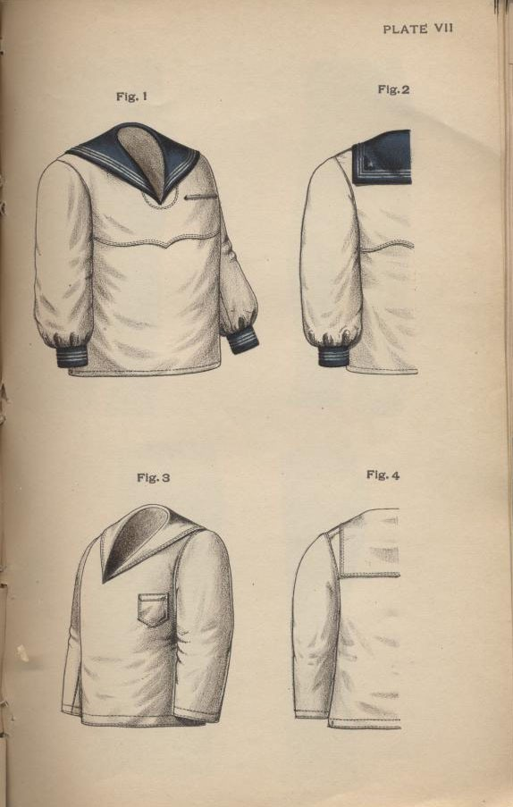 Plate VII 1897 Uniform Regulations.