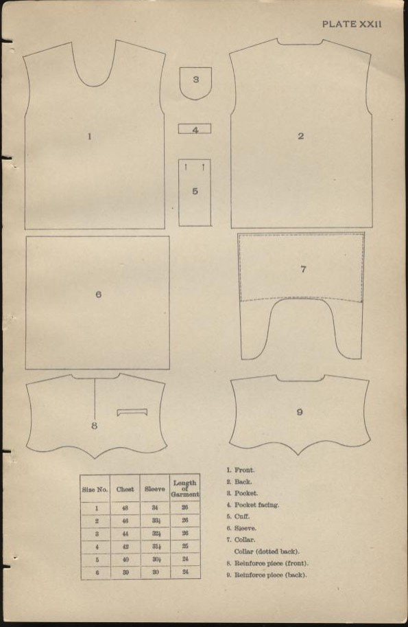 Plate XXII 1897 Uniform Regulations.