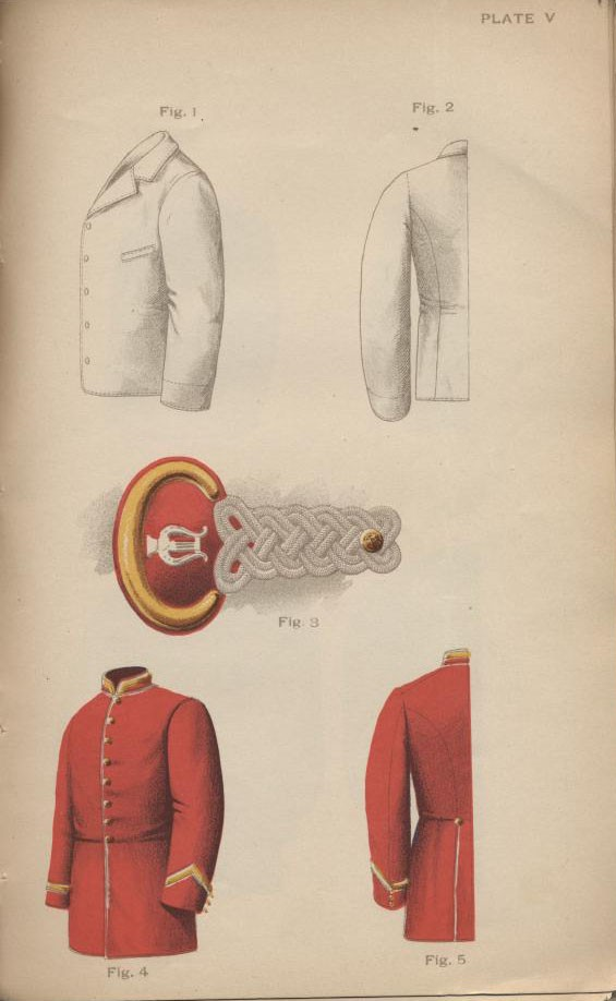 Plate V 1897 Uniform Regulations.