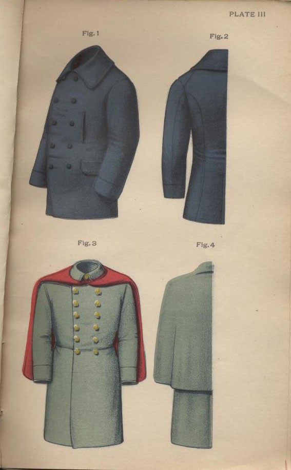 Plate III 1897 Uniform Regulations.