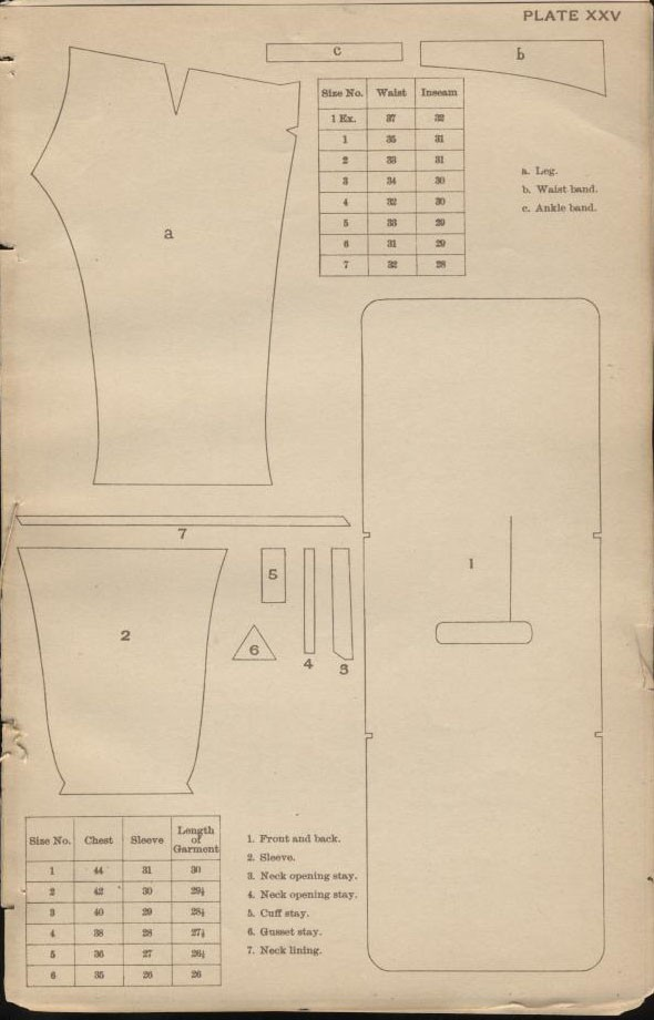 Plate XXV 1897 Uniform Regulations.