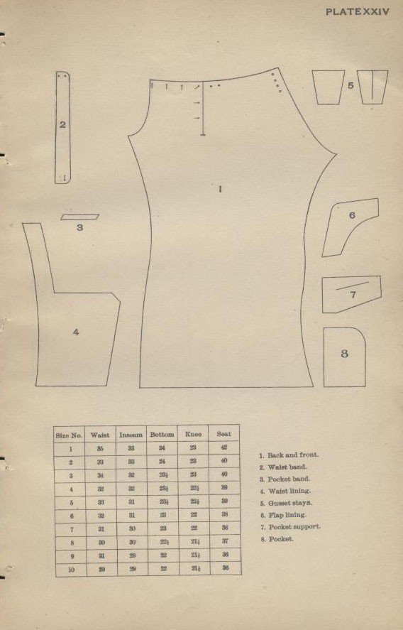 Plate XXIV 1897 Uniform Regulations.