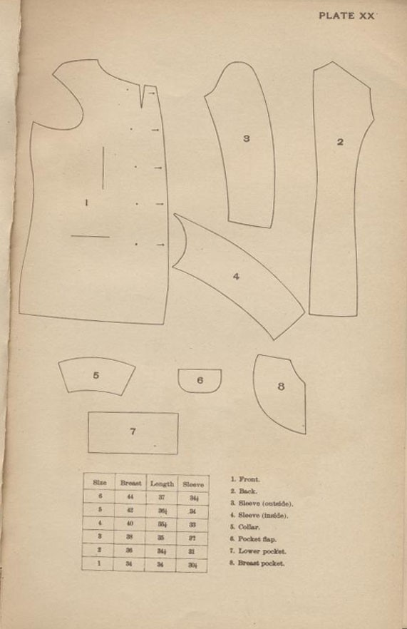 Plate XX 1897 Uniform Regulations.
