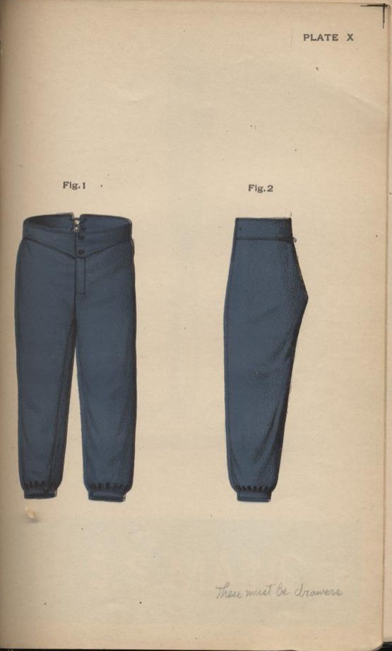 Plate X 1897 Uniform Regulations.