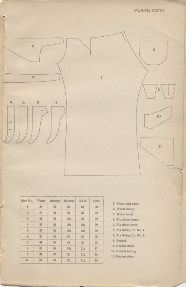 Plate XXVI 1897 Uniform Regulations.