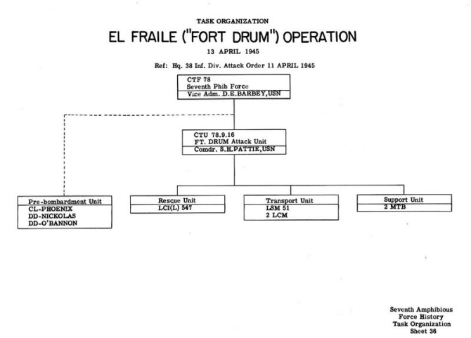 Task Organization El Fraile (Fort Drum) Operation 13 April 1945.