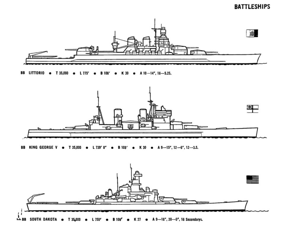 ship shapes anatomy and types of naval vesselsas the largest and most powerful of fighting ships, battleships combine gun power and protection in the highest degree the speed of modern battleships now
