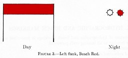 Figure 3.--Left flank, Beach Red.