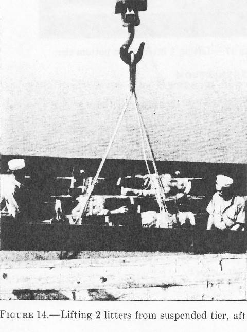Figure 14.--Lifting 2 litters from suspended tier, aft.