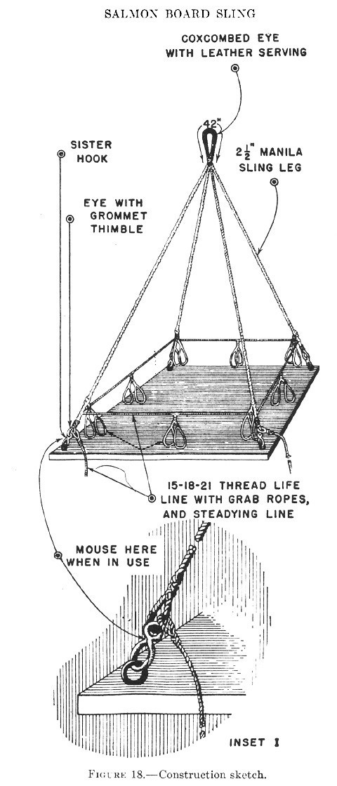 Figure 18.--Construction sketch.