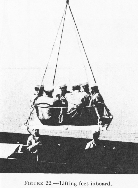 Figure 22.--Lifting feet inboard.