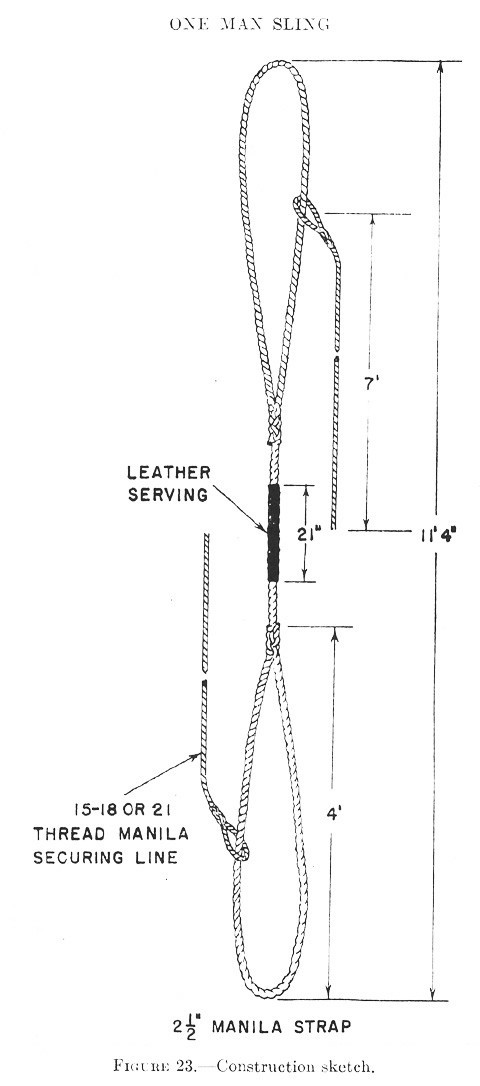 Figure 23.--Construction sketch.