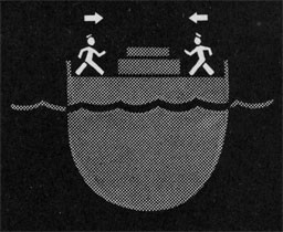 Drawing of two figures and arrows pointing towards the center of the ship.