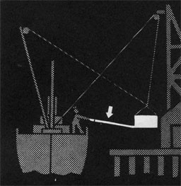 Drawing of a ship at dock being loaded and the lanyard highlighted.