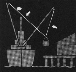 Drawing of a ship at dock, moving cargo with the marry system.