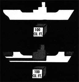 Silhouette of two ships - one showing gross tonnage, the other net tonnage.