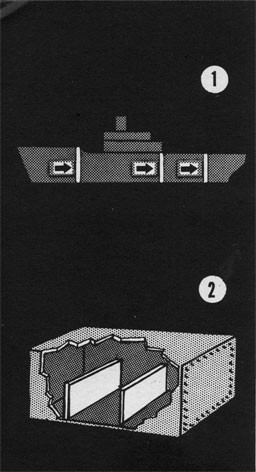 Two drawings showing a bulkhead within a ship and a swash bulkhead.