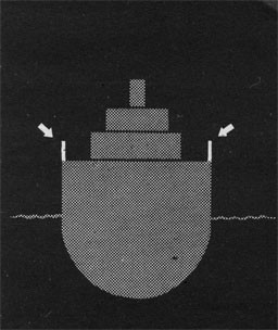Drawing showing bulwarks on each side of a ship.