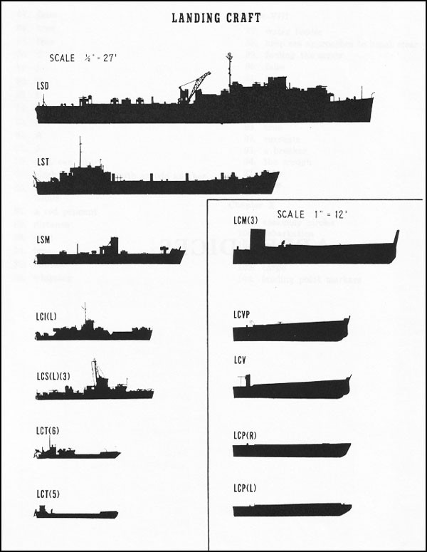 Chart of ship silhouettes.
