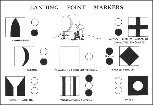 Landing Point Markers