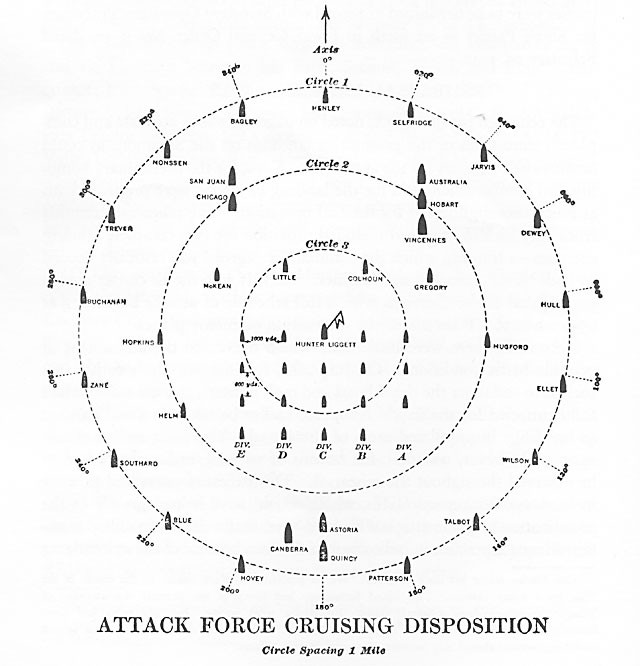 Image of chart - 'Attack Force Cruising Disposition.' Showing position of ships.