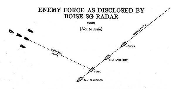 Image of 'Enemy force as disclosed by Boise SG radar.'