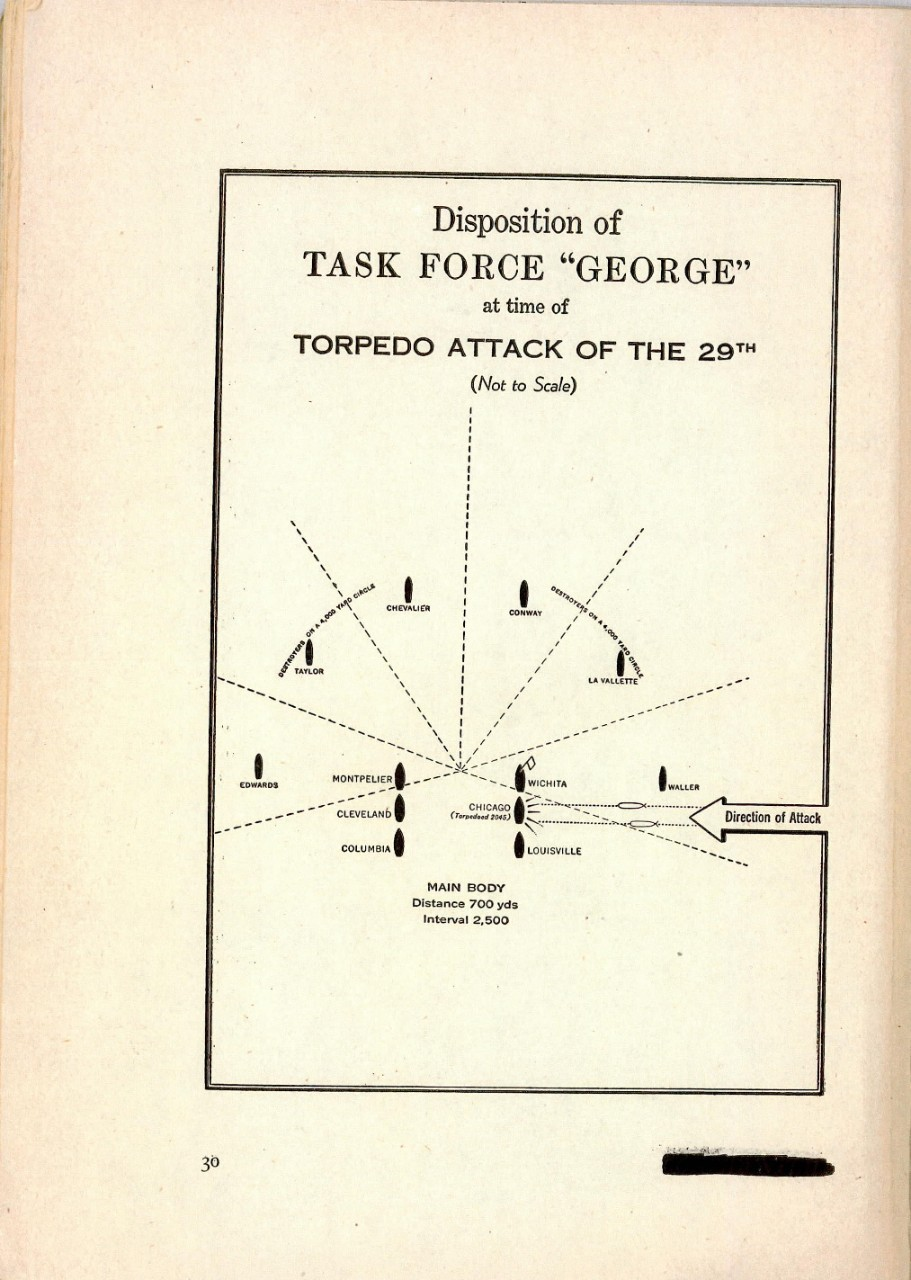 <p>Disposition of Task Frorce &quot;George&quot;&nbsp;</p>