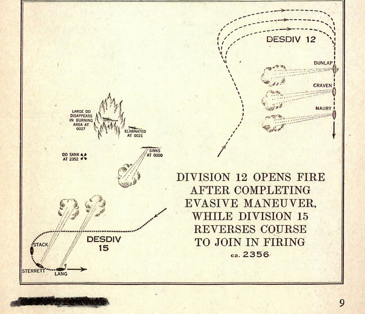Division 12 opens fire adfter completing evasive maneuver 15 reverses course to join in firing